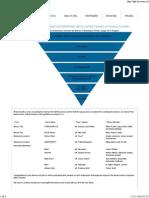 DPL - Developer Premier League 2013.pdf