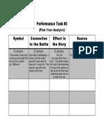performance task 3 chart
