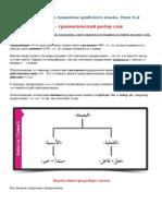 8 листочков по правилам арабского языка. Урок 6-й