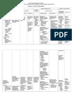 2010 Ict 1 q1.Doc Finaldraft as of 11-6-09