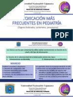 Intoxicación Más Frecuentes en Pediatría