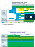 Esquema de Inmunizaciones 2013-2014 y Addendum. -SVPP