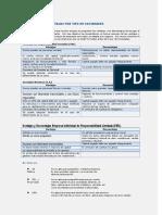 2011 Ventajas y Desventajas por Tipo de Sociedad.pdf