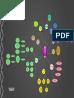 mapa-mental-Hipotesis.pdf