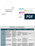 Definitions of Giftedness Matrix