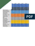 ibc finace assessment