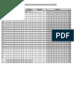 MCPS Sports Concussion Data 2014-15