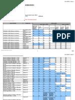 Ed Qual SS 2013 Update-1