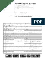 anexa 1 2 centralizator  selectie dosare     1