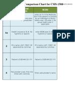 insurance comparison chart complete edition