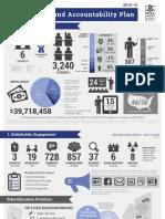 LCAP Infographic - 2015-2016