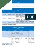 Legislativo Al Día (15.12.2015)