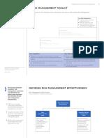 CEB IT-Methodology for Defining Risk Management Effectiveness
