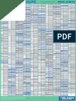 Falken Pressure Chart