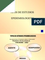 Tipos de Estudios Epidemiologicos 2015 II