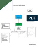 Cap. 11g_CT1_Sistema de Alimentação_mapa Mental Completo