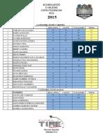 Resultados Acumulados Copa Pichincha Xco 2015