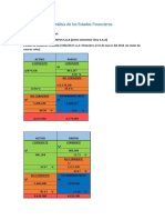 Análisis de Los Estados Financieros Avance Final de Los Finales (2)