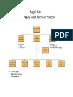 Diagram Alur Sistem Pelaporan