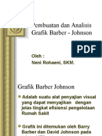 Analisis Grafik Barber - Johnson