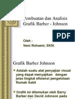 Analisis Grafik Barber - Johnson