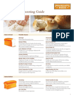 Bread Troubleshooting guide