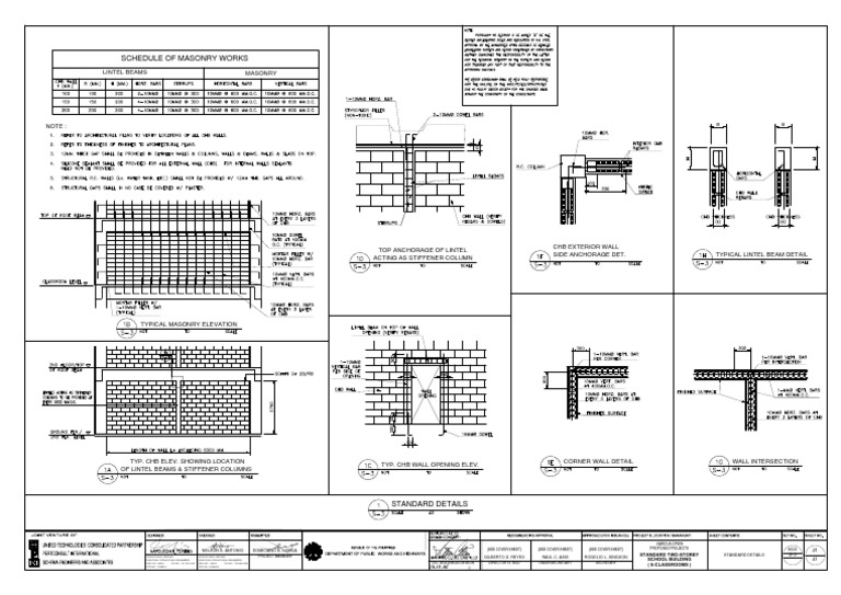 Aci Standard Hollow Blocks Details