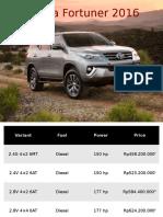 Toyota Fortuner 2016 di Indonesia