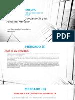 El Mercado, La Competencia y Las Fallas Del Mercado