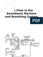 Gas Flow in the Anesthesia Machine and Breathing