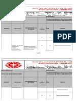 Matriz de Identificación y Evaluación de Aspectos e  Impactos Ambientales ANEXO 1 Y 2 MINACORREGIDO.xlsx