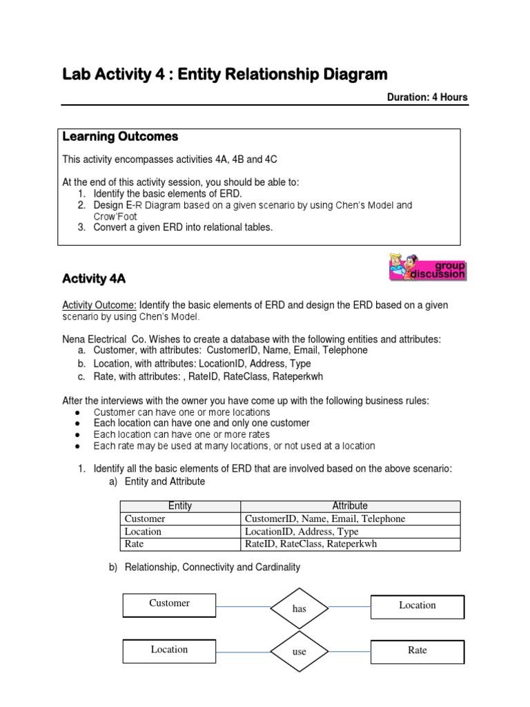 Lab activity 4pdf patient information science ccuart Gallery