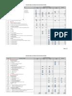 Cronograma Valorizado de Posta de Caleta Vidal