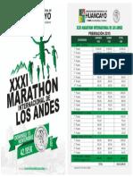 Premios Marathon
