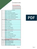 Lista Pré Requisitos (UFSC-Joinville)