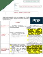 Fiche 1223 - tableau Famille et mobilité sociale.doc