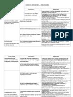 Matriz Deindicadores - Tercero y Cuarto Grado
