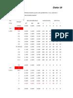 Data Ukur Bandara Terbaru 2015