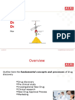 Clinical Research Overview