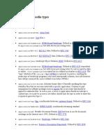 List of Common Media Types