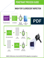 Method a - Water Wash Fluorescent Inspection
