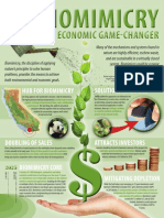 Biomimicry an Economic Game Changer Infographic