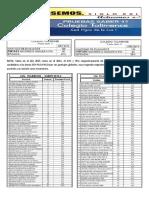 SABER 11 Col Tolimense Registro Hisstórico de Los Promedios Areas Evaluadas Desde El 2012 Al 2015