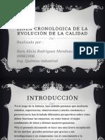Línea Cronológica de La Evolución de La Calidad