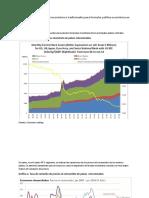 Jaime Saiegh. ¿Sirven Los Modelos Macroeconómicos Tradicionales... Anexo Realidad Económica Nº 295