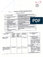 Bid Executive Summary Report
