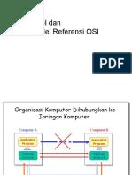 Model Layer OSI
