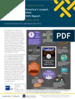 2015 Megachurches Report