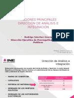 presentación DAI.PPTX