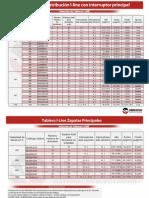 Tabla de Selección Tableros I-Line